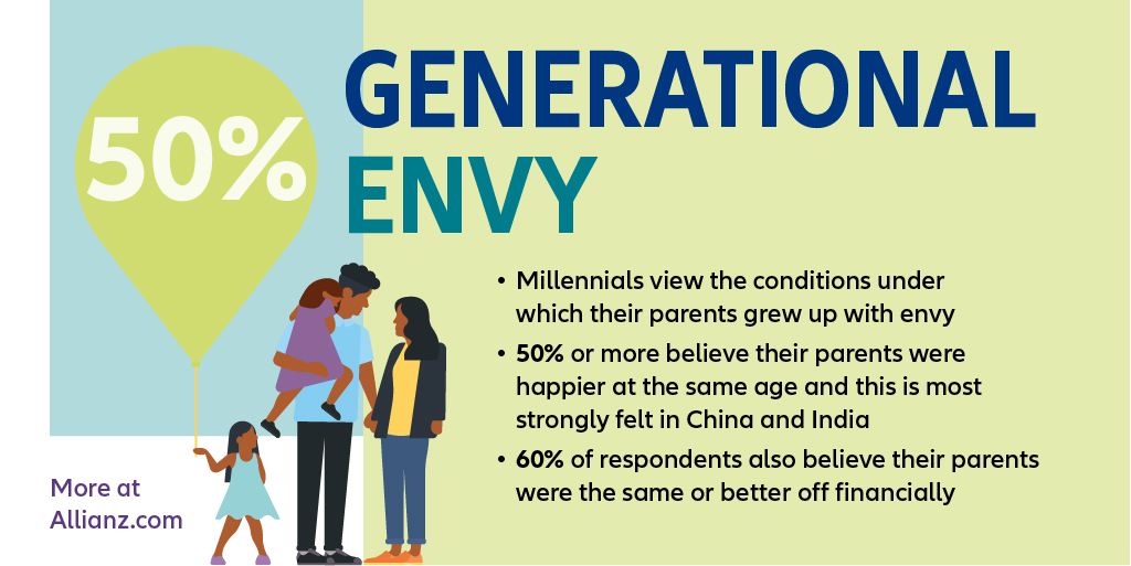 Generation Y – Are They Optimistic Pessimists? – An Infographic